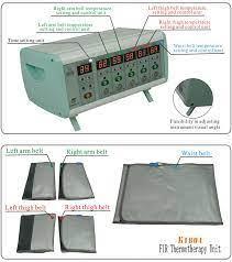 Sawa Power usage